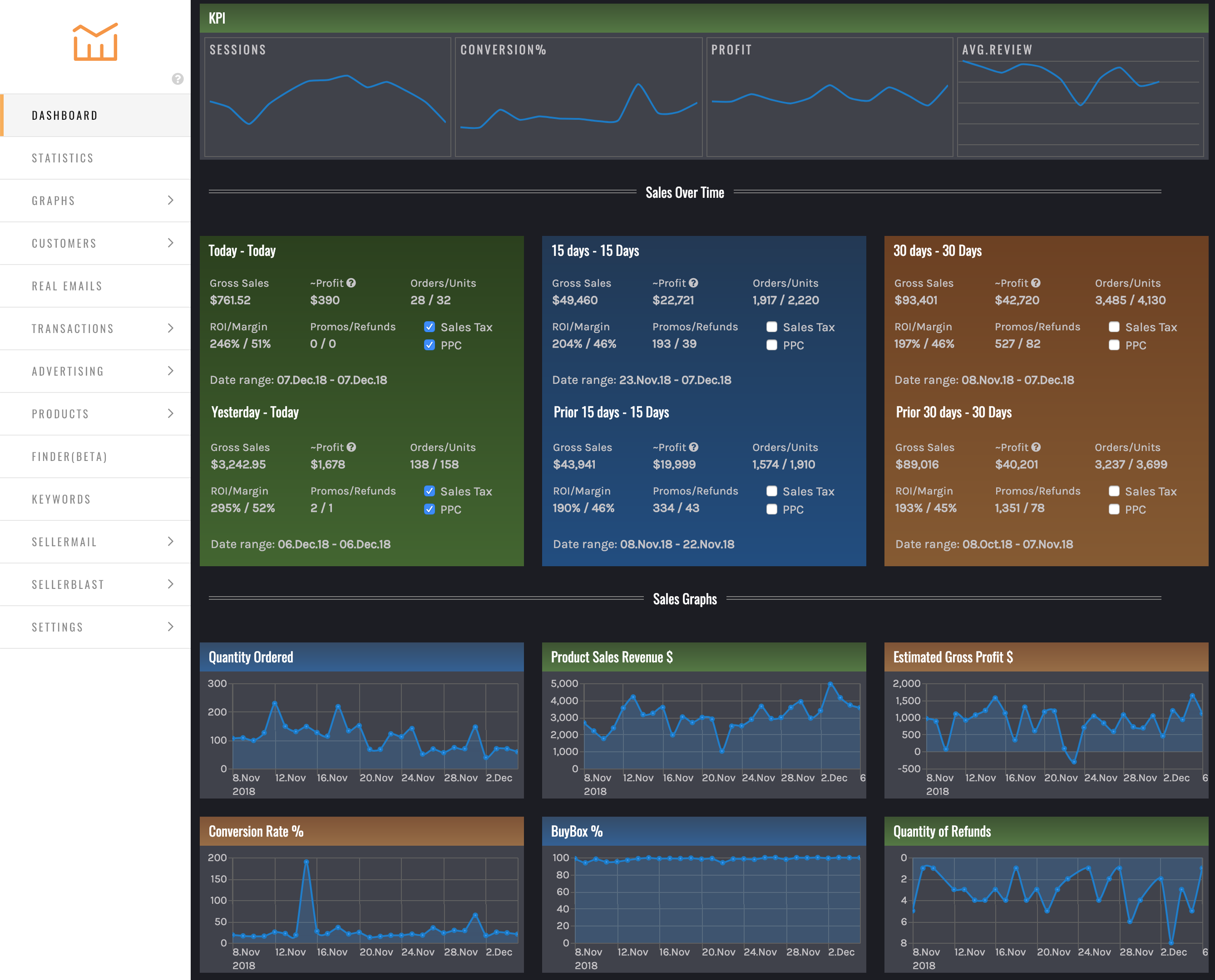 ManageByStats dashboard